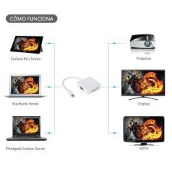 ADAPTADOR 3 EN 1 MINI DP DISPLAYPORT A HDMI/DVI/VGA | BLANCO